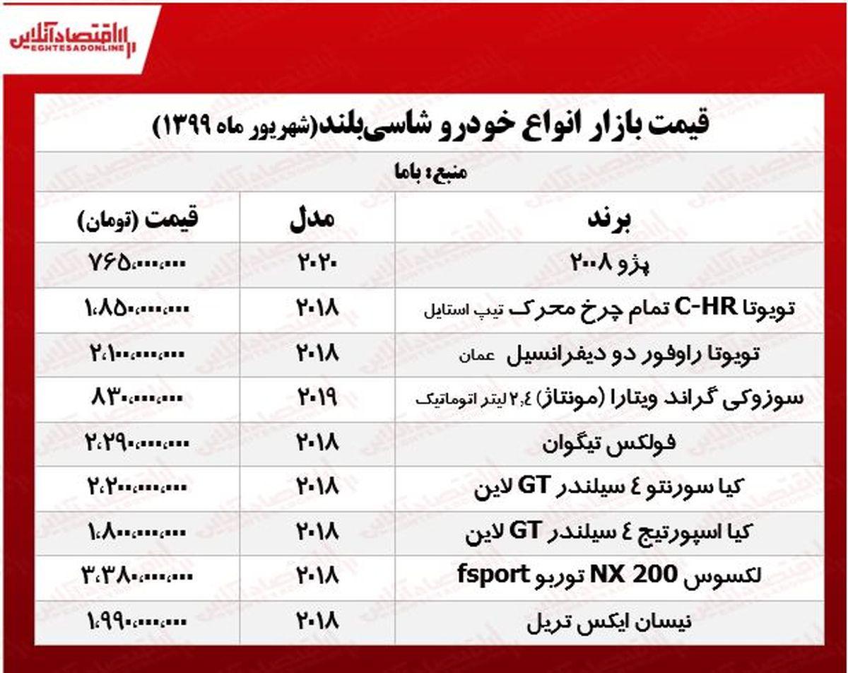 قیمت روز پژو ۲۰۰۸ +جدول