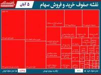 سنگینترین صفهای خرید و فروش امروز در بورس امروز/ صفهای فروش بر دوش بازار سنگینی میکنند