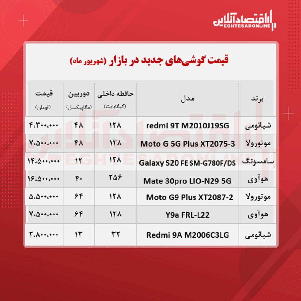 قیمت گوشی های جدید در بازار / ۲۲شهریور