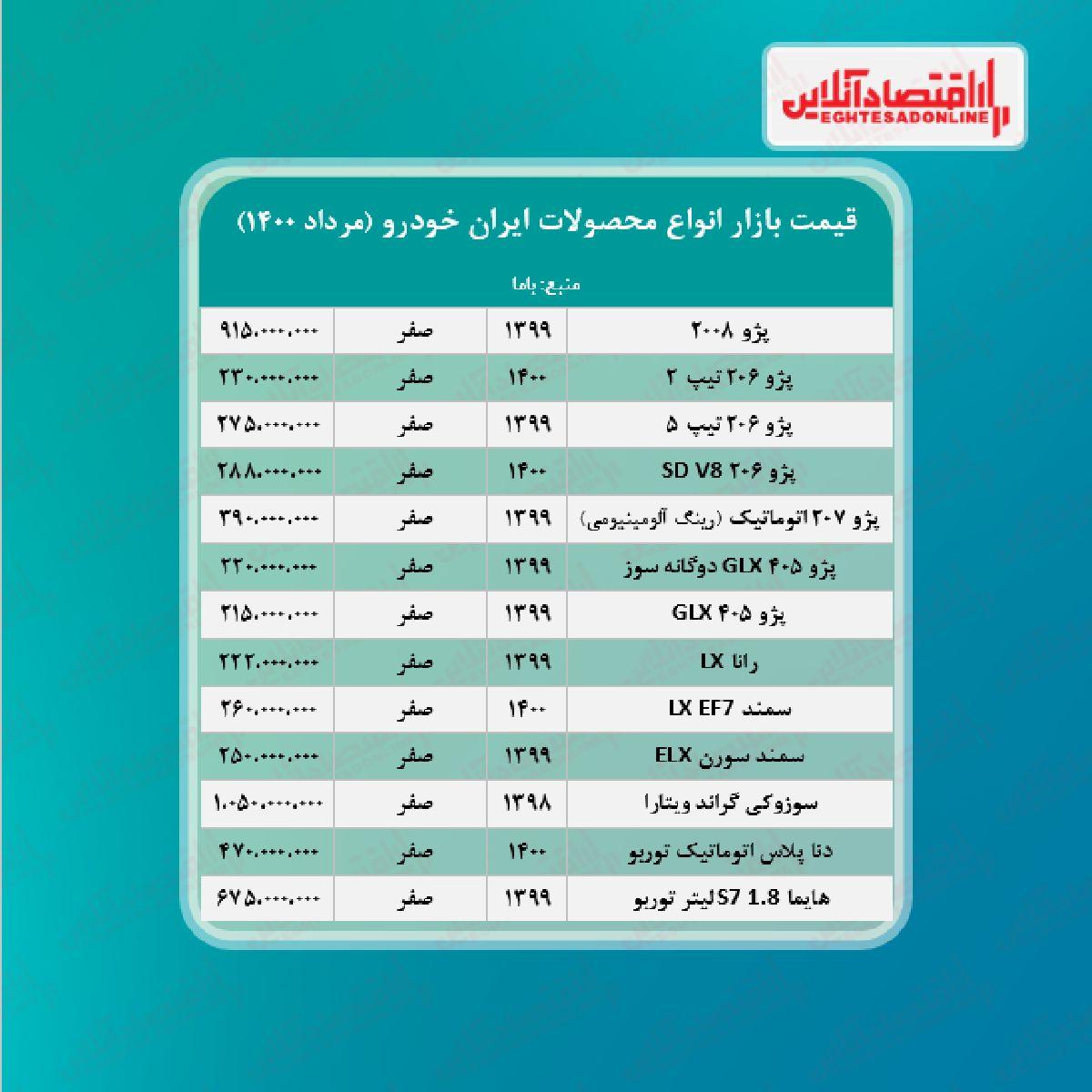 قیمت محصولات ایران خودرو امروز ۱۴۰۰/۵/۱۱