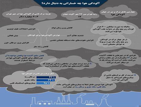 آلودگی هوا با بدن چه میکند؟  +اینفوگرافیک