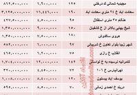 مظنه آپارتمان نوساز در تهران؟ +جدول