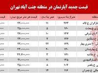 قیمت آپارتمان در منطقه جنت آباد +جدول