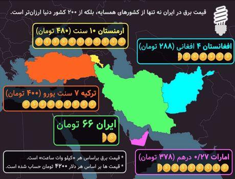 برق در ایران از کدام کشورها گرانتر است؟ +اینفوگرافیک