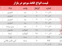 مظنه انواع کاغذ در بازار تهران؟ +جدول