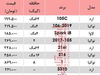 قیمت موبایلهای ارزانتر از یکمیلیون تومان در بازار؟ +جدول