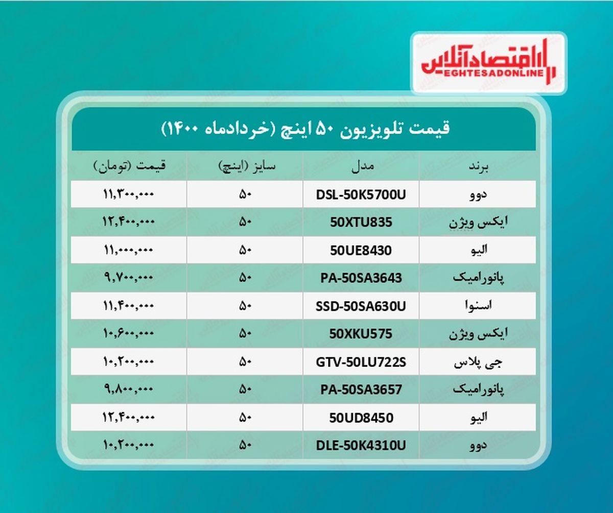 قیمت تلویزیون ۵۰اینچ / ۱۰خرداد