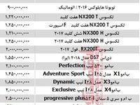 قیمت خودرو لوکس در بازار تهران +جدول