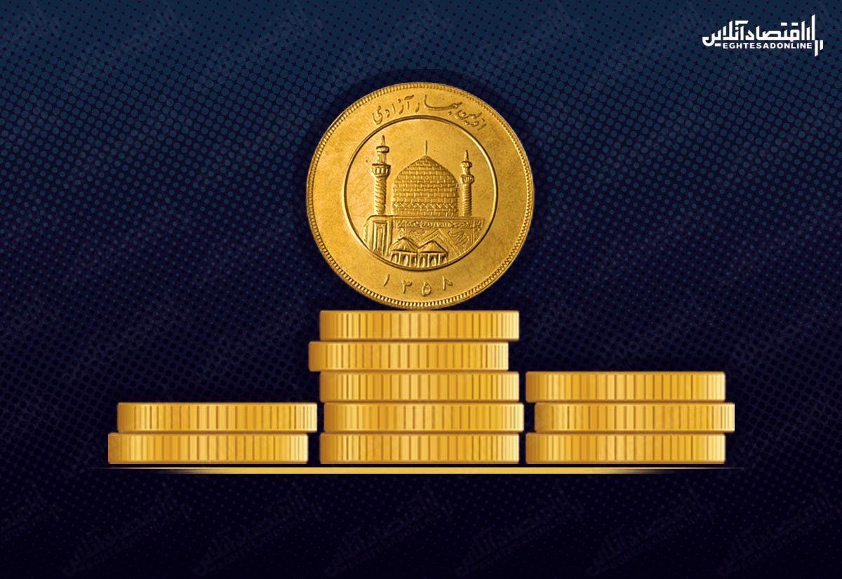 قیمت سکه در پایان هفته چند؟ (۱۳۹۹/۵/۲)