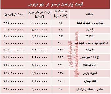 آپارتمان نوساز در تهرانپارس چند؟ +جدول