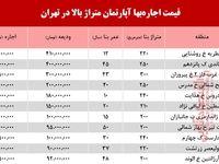 قیمت اجاره آپارتمان متراژ بالا در تهران +جدول