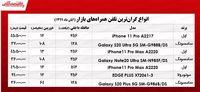 لاکچریترین موبایلها در بازار چند؟  +جدول