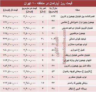 مظنه آپارتمان در منطقه ۱۰ شهر تهران؟ +جدول