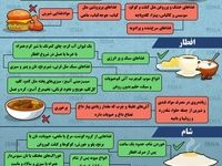 وعدههای غذایی مناسب ماه رمضان در شرایط کرونا