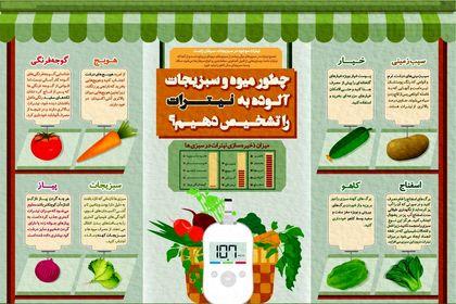 نیترات موجود در سبزیجات سرطانزاست +اینفوگرافیک