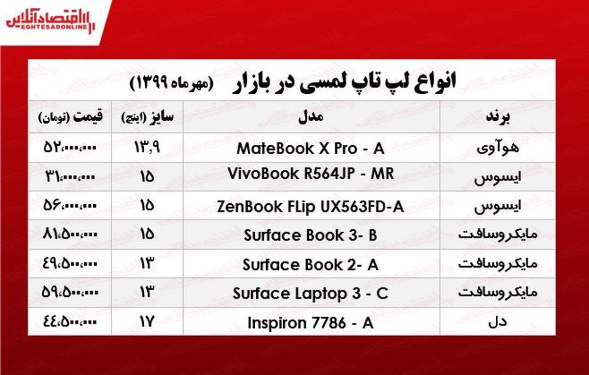 انواع لپ تاپ لمسی چنـد؟  +جدول