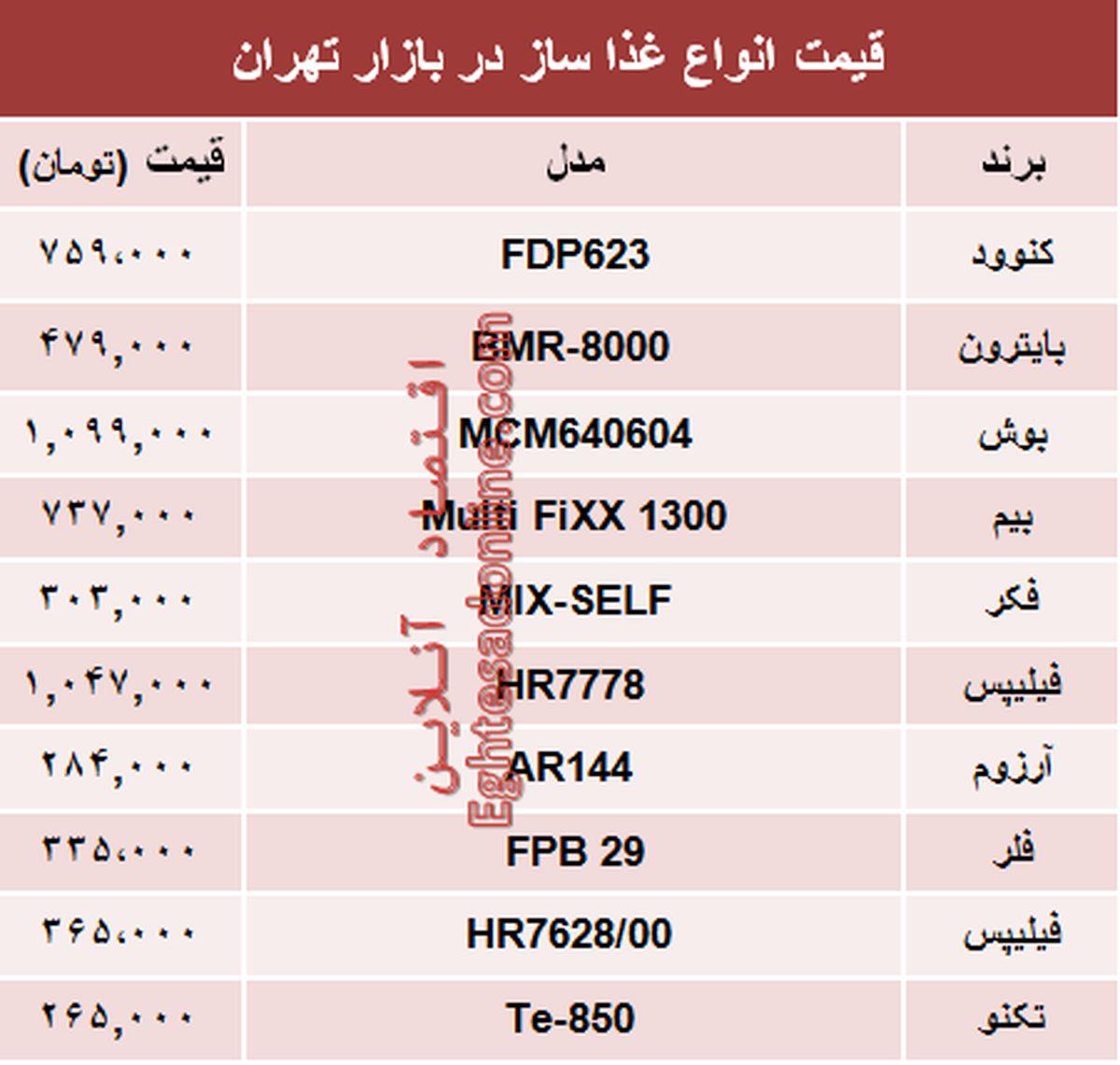 مظنه انواع غذا ساز در بازار تهران چند؟ +جدول