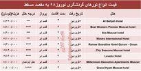3شب اقامت در مسقط عمان چند تمام میشود؟
