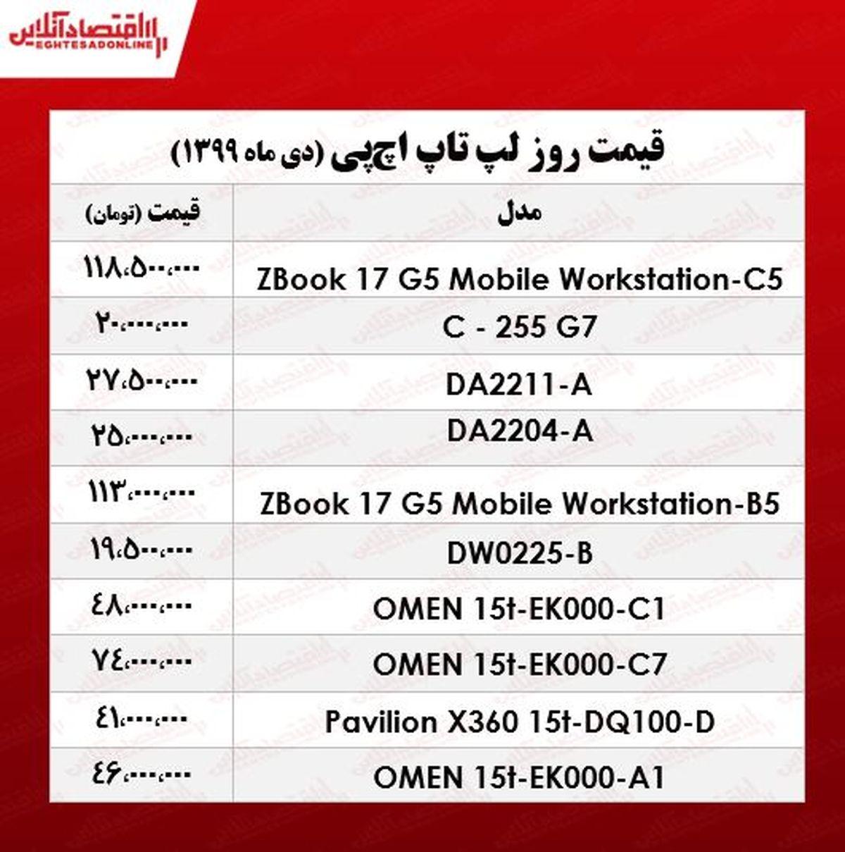 قیمت لپ تاپ اچ پی +جدول