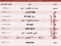 قیمت انواع زودپز و پلوپز دربازار تهران چند؟ +جدول
