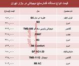 نرخ انواع فشارسنج در بازار تهران؟ +جدول