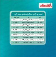 قیمت روز سینک ظرفشویی استیل البرز (۱۴۰۰/۴/۲۳)