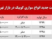 قیمت کوییک در بازار تهران +جدول