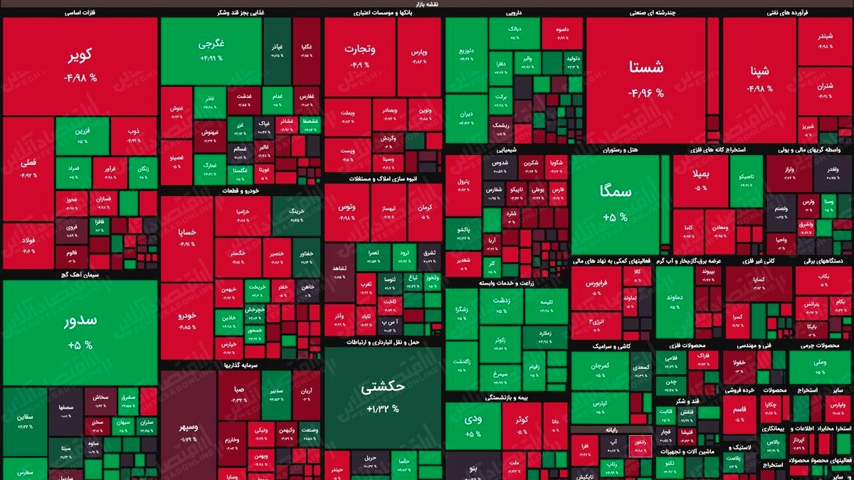 نقشه بورس امروز بر اساس ارزش معاملات/ افت شاخص ادامه پیدا کرد