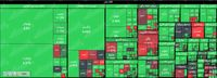 رشد ۳۶هزار واحدی شاخص کل تا نیمه معاملات بازار/ ارزش معاملات بورس و فرابورس به بیش از ۱۱هزار میلیارد تومان رسید