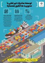 برنامه توسعه صادرات غیرنفتی با محوریت ۱۵کشور