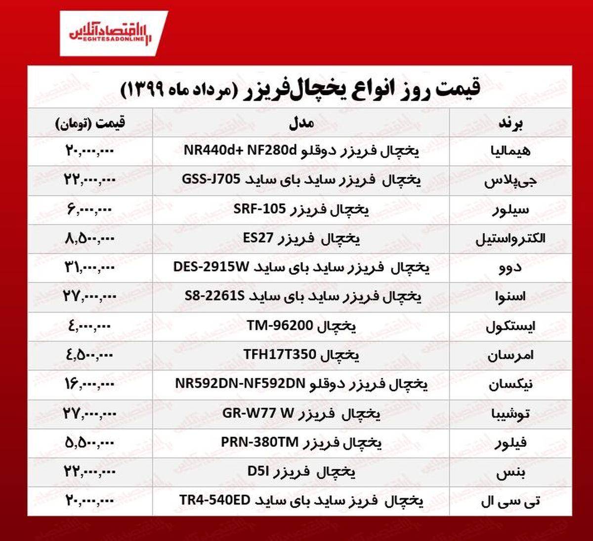 قیمت جدید انواع یخچال فریزر (۱۳۹۹/۵/۲۵)