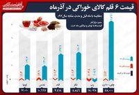 رشد ۸۰درصدی قیمت چای در آذرماه/ رب گوجه ارزان شد