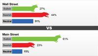 نتیجه نظرسنجی این هفته کیتکو