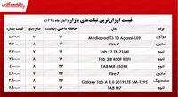 قیمت روز ارزانترین تبلتها در بازار +جدول