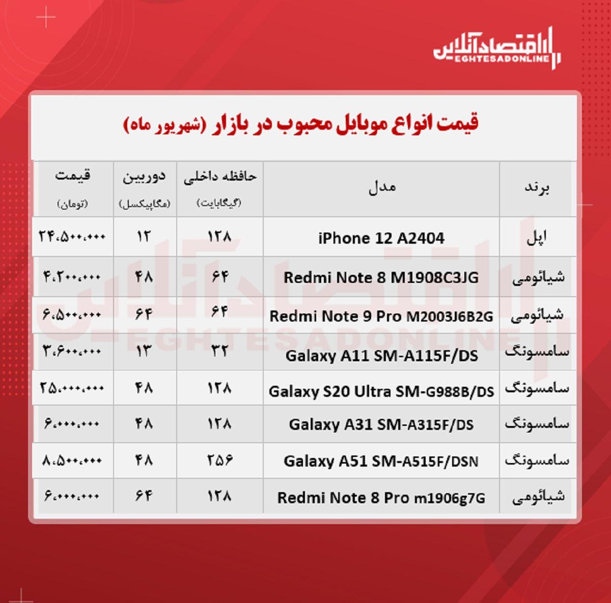 قیمت محبوب ترین گوشی های بازار / ۲۲شهریور