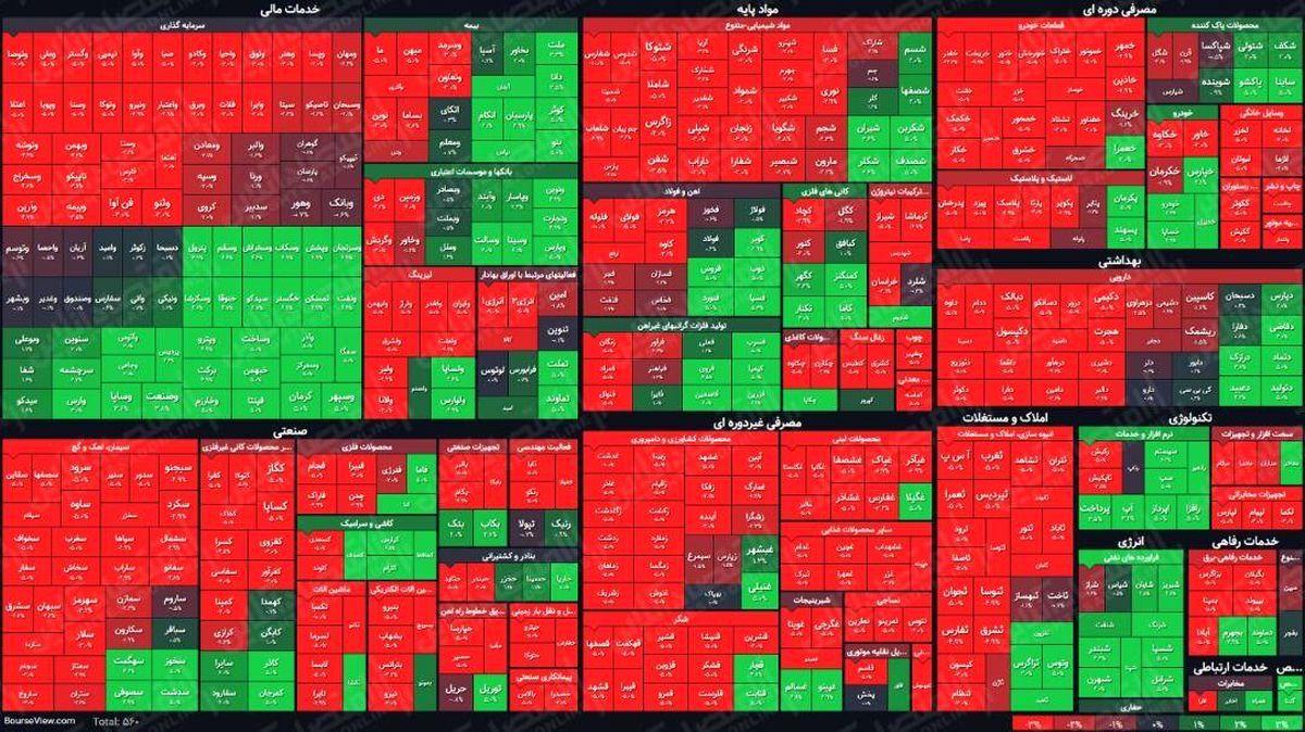 نمای بازار در پایان نیمه اول معاملات