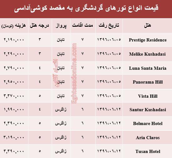 هزینه سفر به قشم در شهریور ماه جاری +جدول