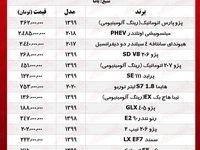 قیمت خودرو امروز (۹۹/۸/۱۸)