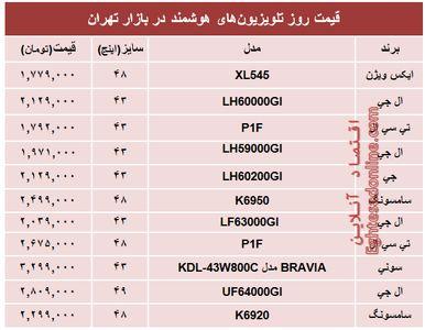 قیمت پرفروشترین تلویزیونهای هوشمند؟ +جدول