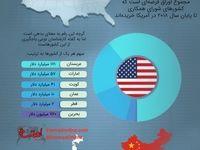 اوراق قرضه آمریکا در دست چه کشورهایی است؟