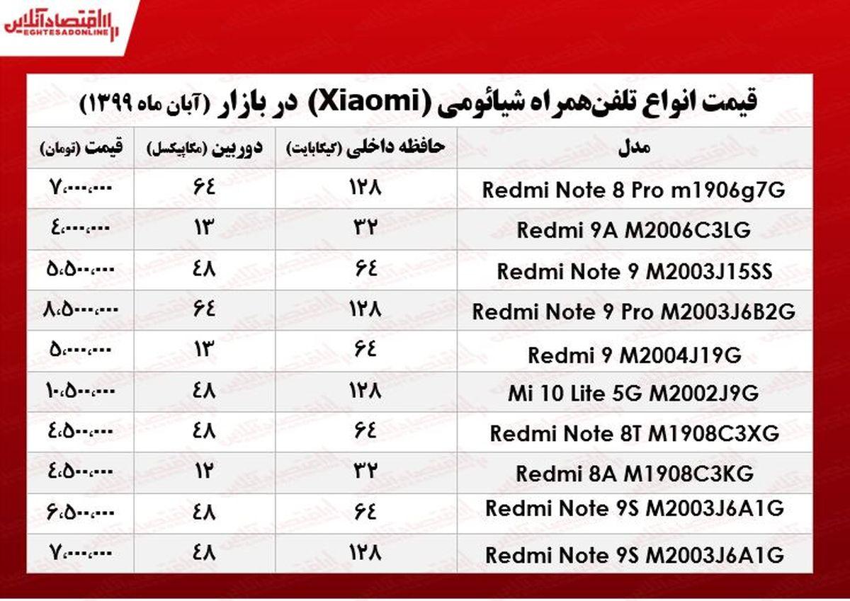قیمت جدیدترین موبایلهای شیائومی  +جدول