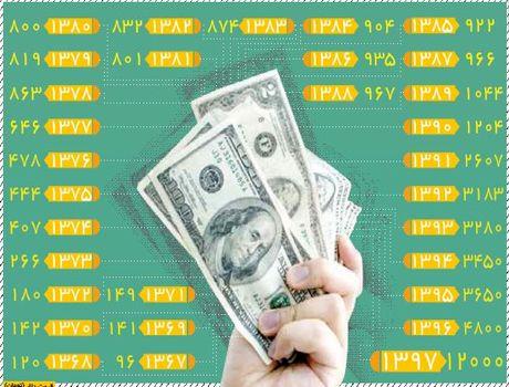 تغییرات دلار در 30 سال گذشته +اینفوگرافیک