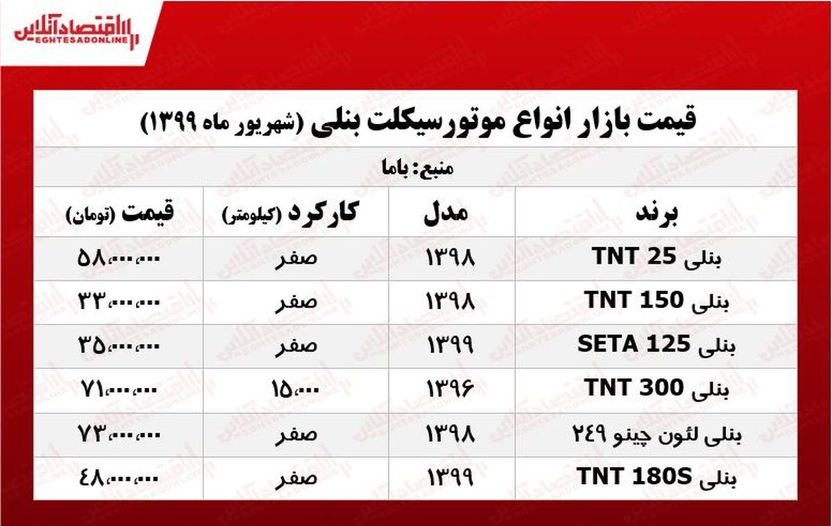 موتور بنلی TNT 25 چند؟ +جدول