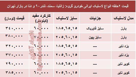 قیمت انواع لاستیک ایرانی خودرو +جدول