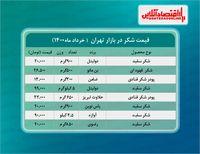 قیمت روز انواع شکر در بازار (خرداد۱۴۰۰) +جدول