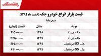 قیمت خودرو جک در بازار تهران +جدول