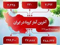 آخرین آمار کرونا در ایران (۱۳۹۹/۷/۱۷)