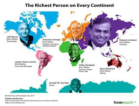 ثروتمندترین اشخاص جهان +اینفوگرافیک