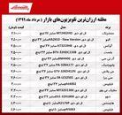 ارزانترین تلویزیونهای بازار چند؟ (۱۳۹۹/۵/۱۱)