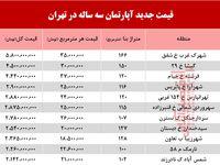 قیمت آپارتمانهای 3ساله در شهر تهران +جدول